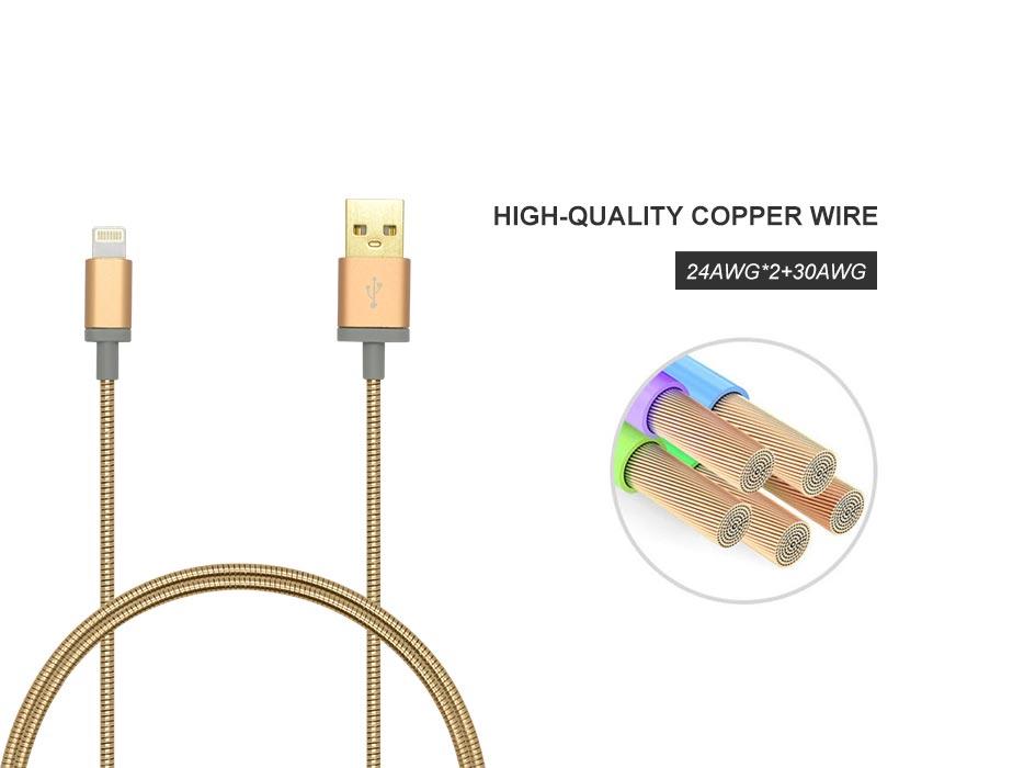 Exelent Lightning Copper Wire Frieze - Wiring Diagram Ideas ...